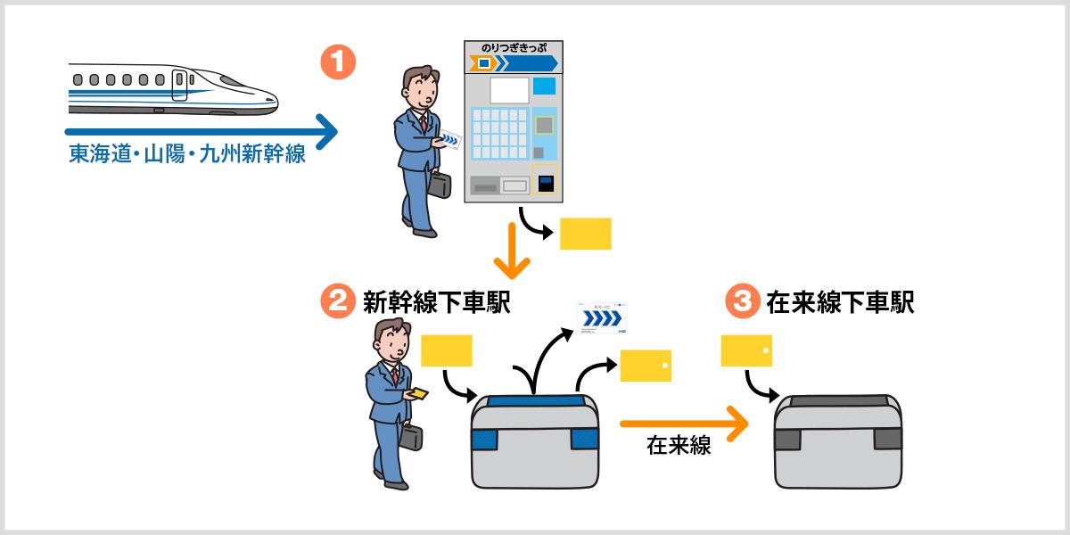 新幹線 ic カード