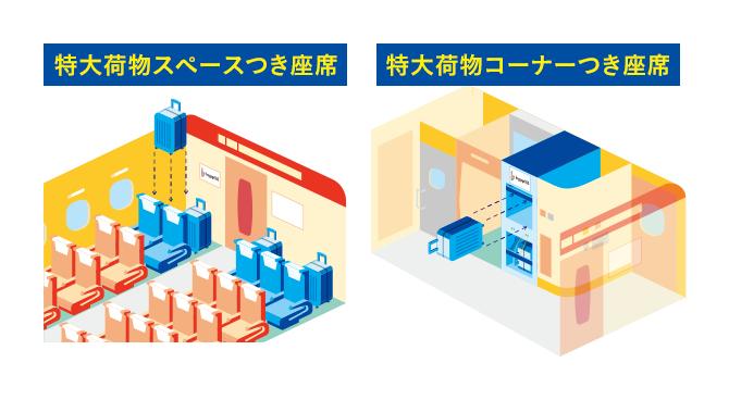 新幹線 スーツケース 事前予約 なし